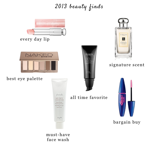 top 2013 beauty finds